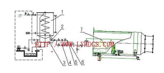 储液罐      2.添加齿轮泵     3.溢流阀     4.过滤器     5.