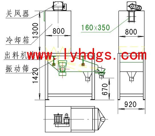 饲料机械-SLSN逆流冷却振动筛