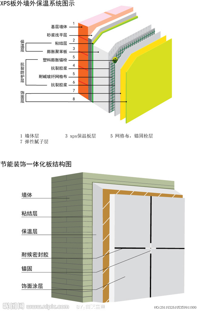 外墙大理石线条剖面图