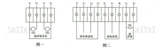 2、 定液位备用泵自动投入 若选用水银接点浮球,需用三只,接法如图三所示。 若选用磁性浮球,则只需两只,接法是:先将Y1、Y3短接,再将起泵、停泵共用浮球接入Y1、Y2端子,将备用泵浮球接入Y1、Y4端子。如果该型控制器控制其它类型水泵,即没有漏水、温度信号线的水泵,则只须将漏水、温度信号线端子悬空,不接任何线路即可,否则该控制器不能正常工作。