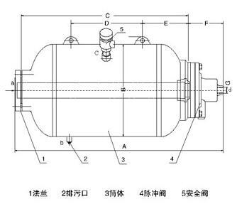 JW-K系列空气炮